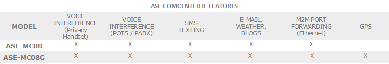 ase-comcenter-ii-mc08.jpg