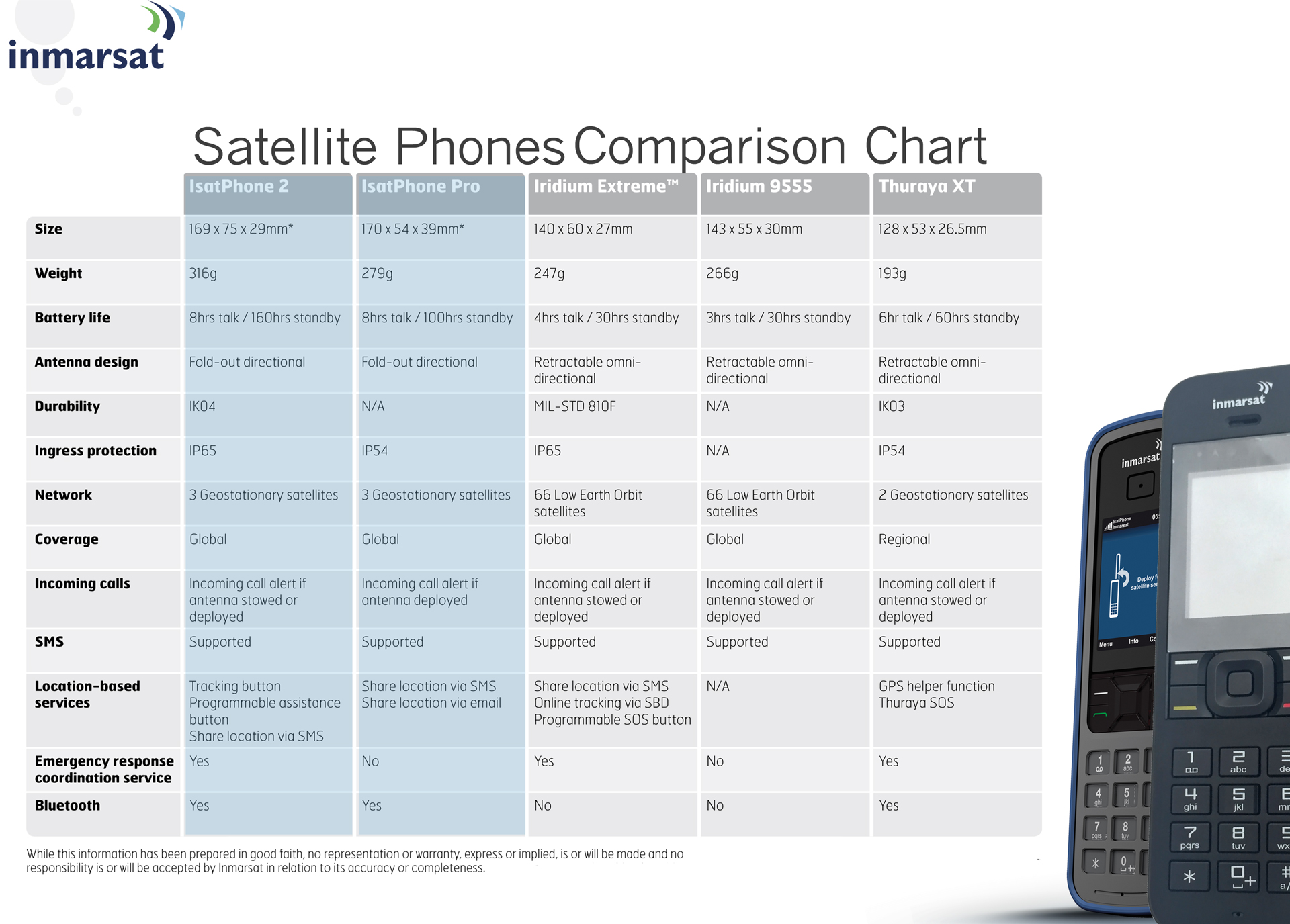 inmarsat-satellite-phones-comparison-chart.jpg