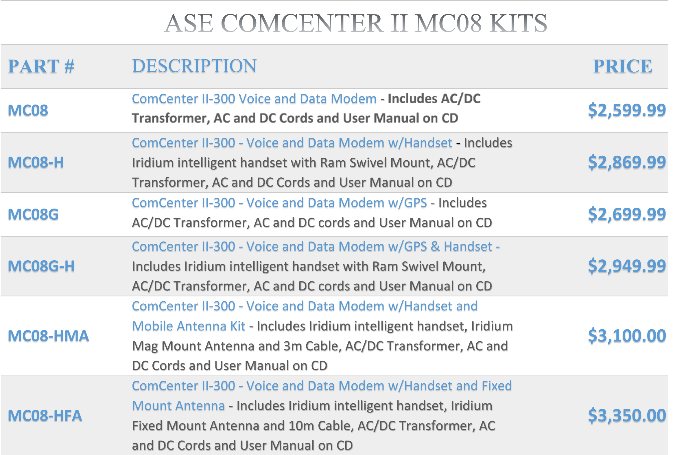 iridium-ase-comcenter-ii-mc08-kits-price-charts-1.jpg