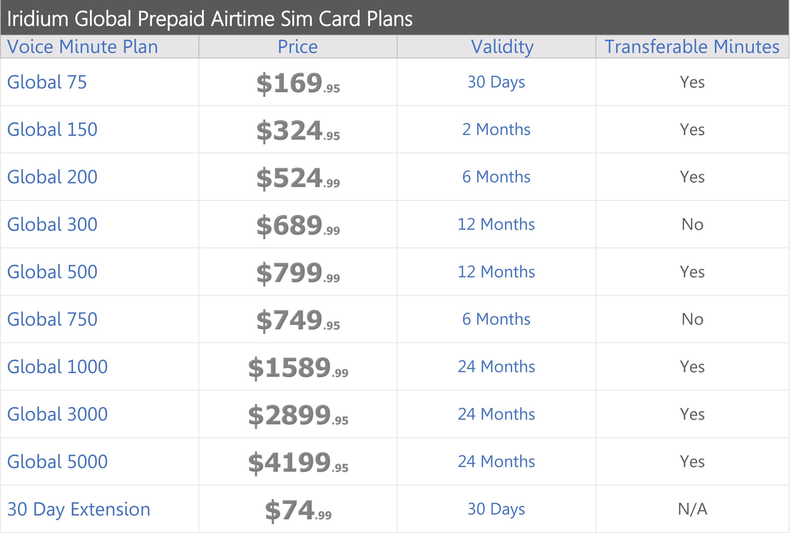 iridium-prepaid-global-airtime-service-plans-price-chart-northernaxcess-2018.jpg