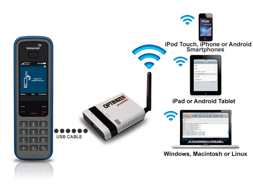 redport-optimizer-with-isatphone-pro-satellite-phone.jpg